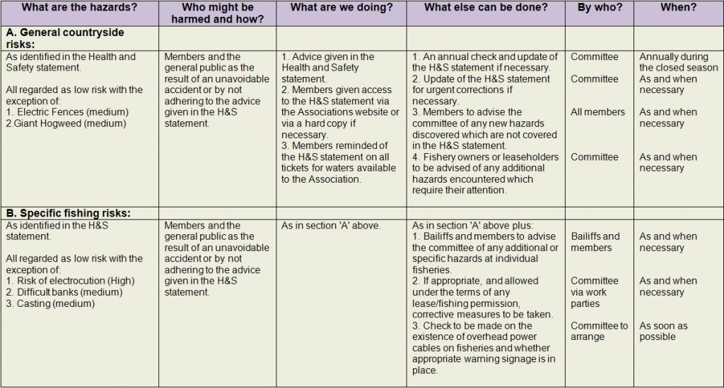 Risk Assessment1a