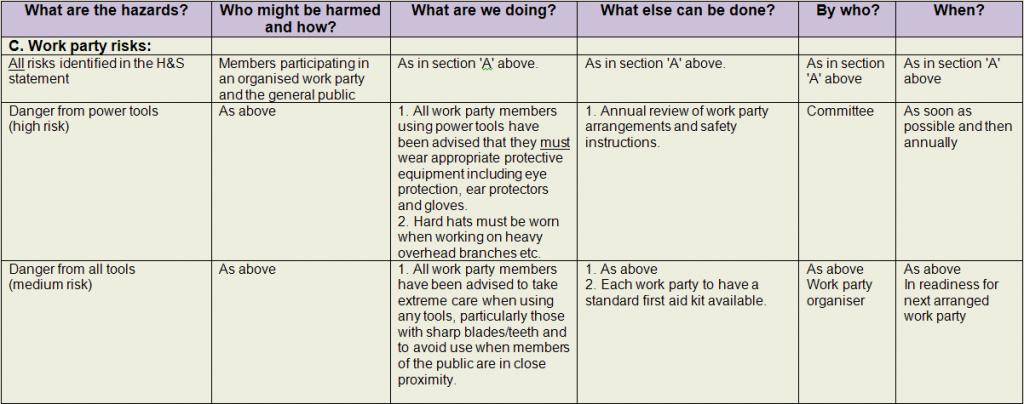 Risk Assessment2a
